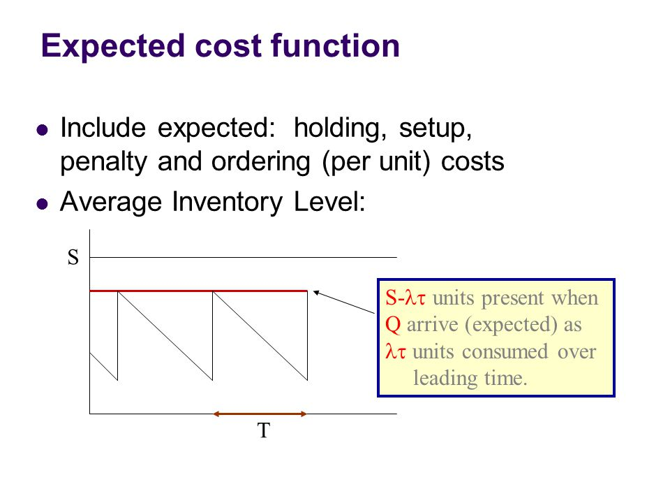 Expected cost function Include expected: holding, setup, penalty and ordering (per unit) costs Average Inventory Level: S T S-  units present when Q arrive (expected) as  units consumed over leading time.