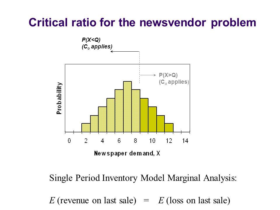 Critical ratio for the newsvendor problem P(X<Q) (C o applies) P(X>Q) (C u applies ) Single Period Inventory Model Marginal Analysis: E (revenue on last sale) = E (loss on last sale)