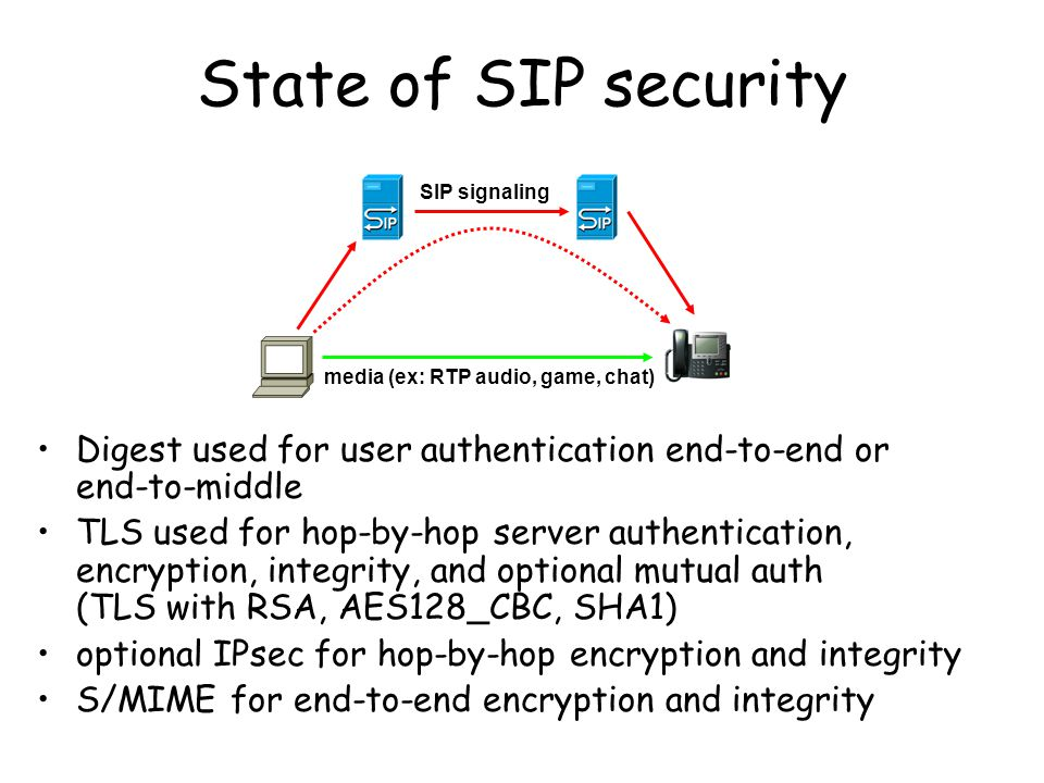 State of SIP security Digest used for user authentication end-to-end or end-to-middle TLS used for hop-by-hop server authentication, encryption, integrity, and optional mutual auth (TLS with RSA, AES128_CBC, SHA1) optional IPsec for hop-by-hop encryption and integrity S/MIME for end-to-end encryption and integrity media (ex: RTP audio, game, chat) SIP signaling