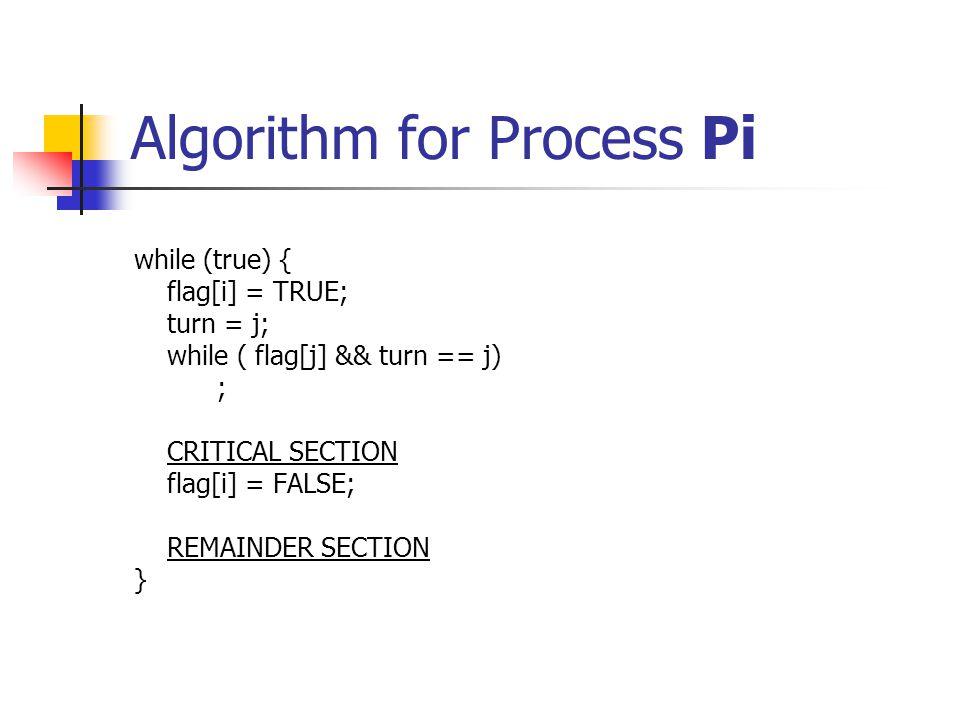 Algorithm for Process Pi while (true) { flag[i] = TRUE; turn = j; while ( flag[j] && turn == j) ; CRITICAL SECTION flag[i] = FALSE; REMAINDER SECTION }