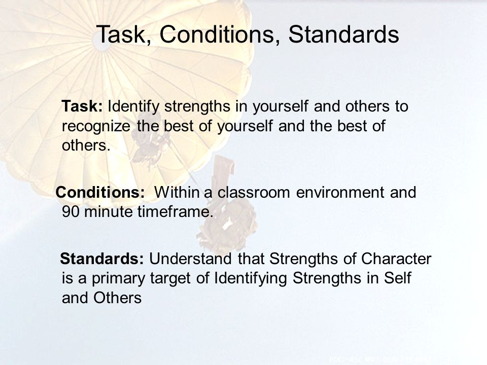 Task: Identify strengths in yourself and others to recognize the best of yourself and the best of others. Conditions: Within a classroom environment a