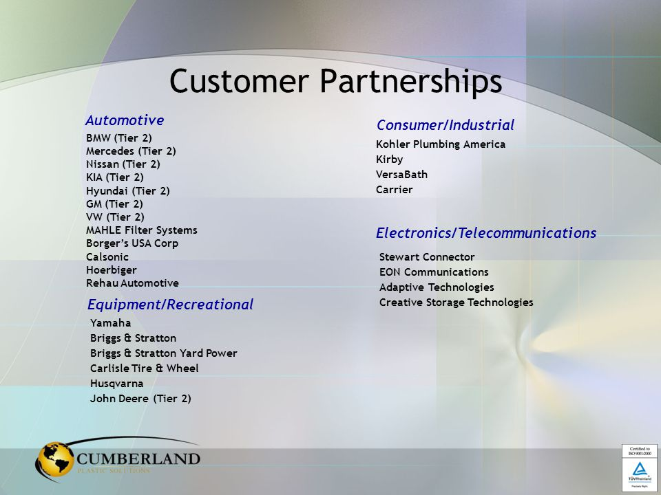 Customer Partnerships Kohler Plumbing America Kirby VersaBath Carrier BMW (Tier 2) Mercedes (Tier 2) Nissan (Tier 2) KIA (Tier 2) Hyundai (Tier 2) GM (Tier 2) VW (Tier 2) MAHLE Filter Systems Borger's USA Corp Calsonic Hoerbiger Rehau Automotive Stewart Connector EON Communications Adaptive Technologies Creative Storage Technologies Yamaha Briggs & Stratton Briggs & Stratton Yard Power Carlisle Tire & Wheel Husqvarna John Deere (Tier 2) Automotive Consumer/Industrial Equipment/Recreational Electronics/Telecommunications