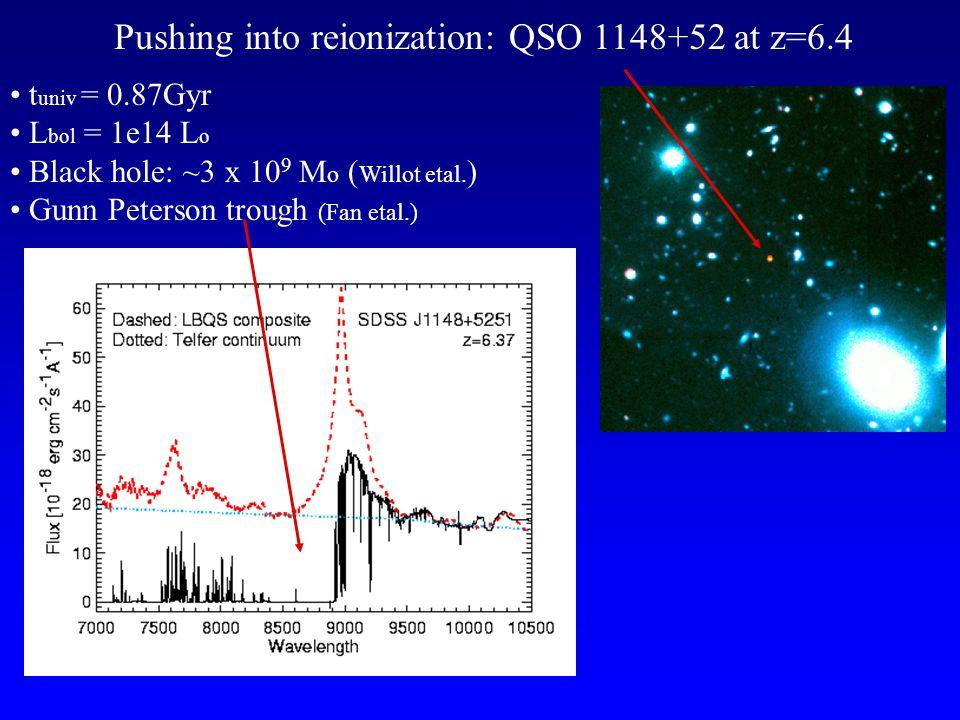 t univ = 0.87Gyr L bol = 1e14 L o Black hole: ~3 x 10 9 M o ( Willot etal.