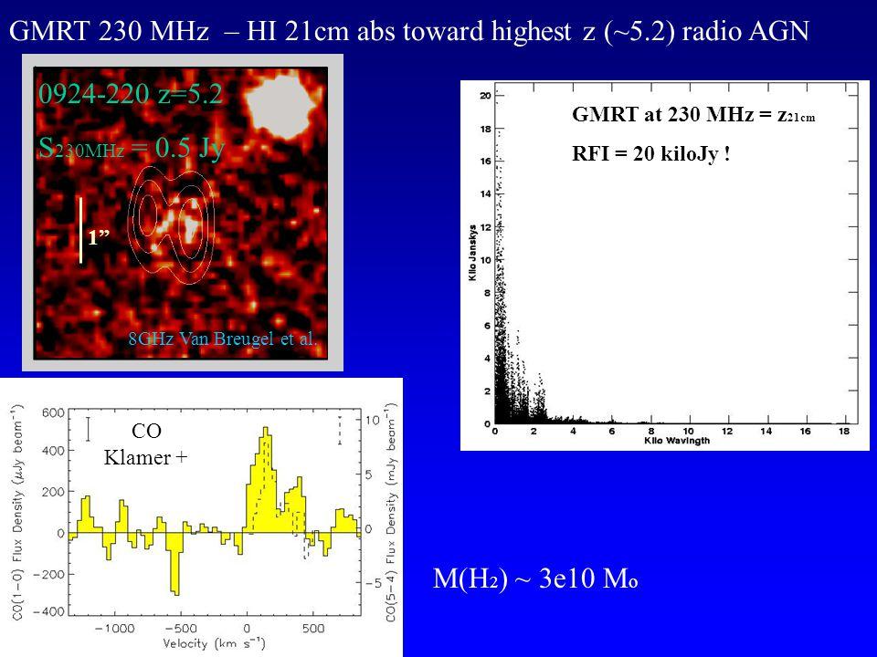 GMRT 230 MHz – HI 21cm abs toward highest z (~5.2) radio AGN 0924-220 z=5.2 S 230MHz = 0.5 Jy 1 8GHz Van Breugel et al.