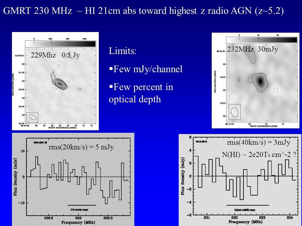 GMRT 230 MHz – HI 21cm abs toward highest z radio AGN (z~5.2) rms(20km/s) = 5 mJy 229Mhz 0.5 Jy 232MHz 30mJy rms(40km/s) = 3mJy N(HI) ~ 2e20T S cm^-2 .