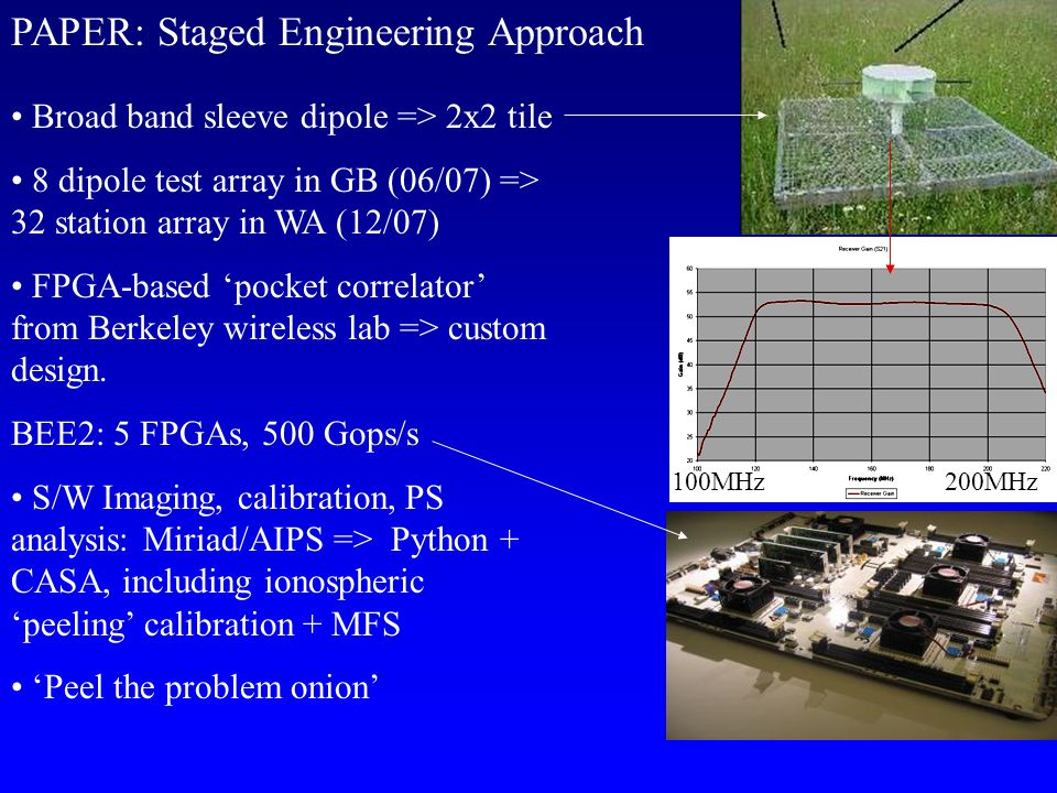 PAPER: Staged Engineering Approach Broad band sleeve dipole => 2x2 tile 8 dipole test array in GB (06/07) => 32 station array in WA (12/07) FPGA-based 'pocket correlator' from Berkeley wireless lab => custom design.