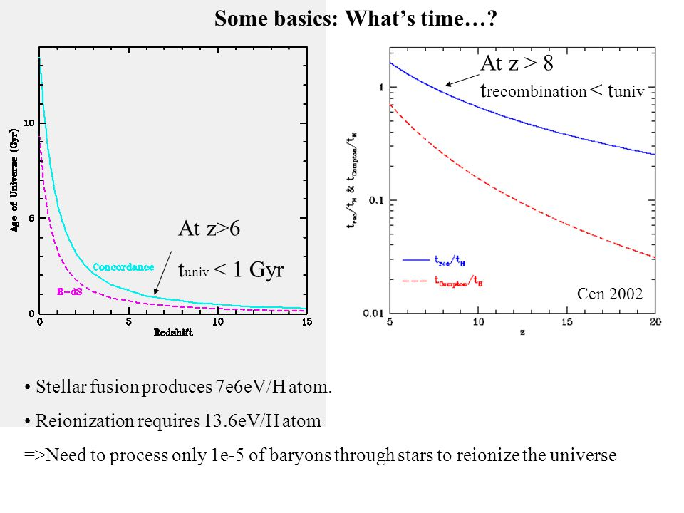 Cen 2002 Some basics: What's time…. Stellar fusion produces 7e6eV/H atom.