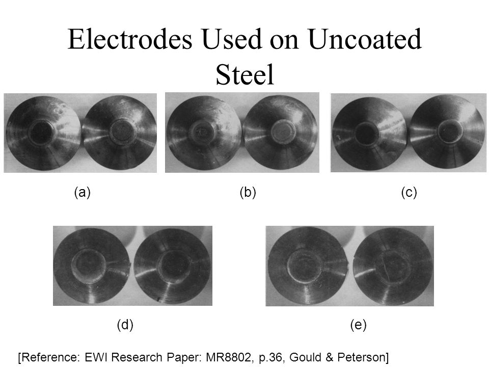 Electrodes Used on Uncoated Steel [Reference: EWI Research Paper: MR8802, p.36, Gould & Peterson] (a) (b) (c) (d) (e)