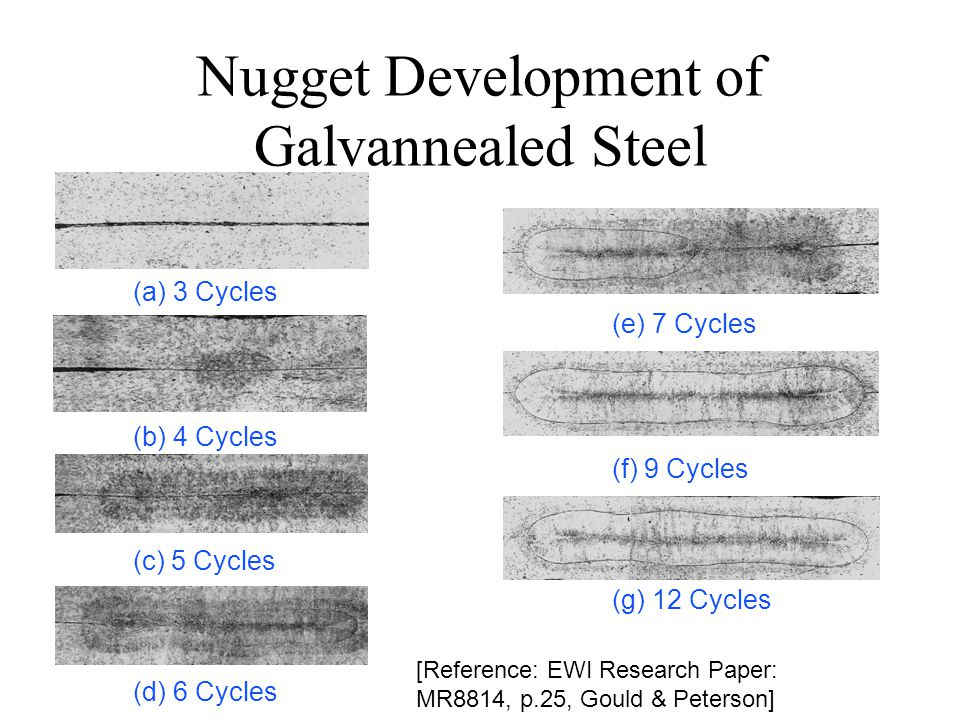 Nugget Development of Galvannealed Steel (a) 3 Cycles (b) 4 Cycles (c) 5 Cycles (d) 6 Cycles (e) 7 Cycles (f) 9 Cycles (g) 12 Cycles [Reference: EWI R