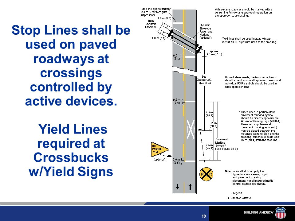 19 Stop Lines shall be used on paved roadways at crossings controlled by active devices.