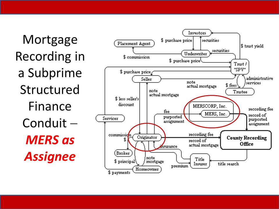 Mortgage Recording in a Subprime Structured Finance Conduit  MERS as Assignee