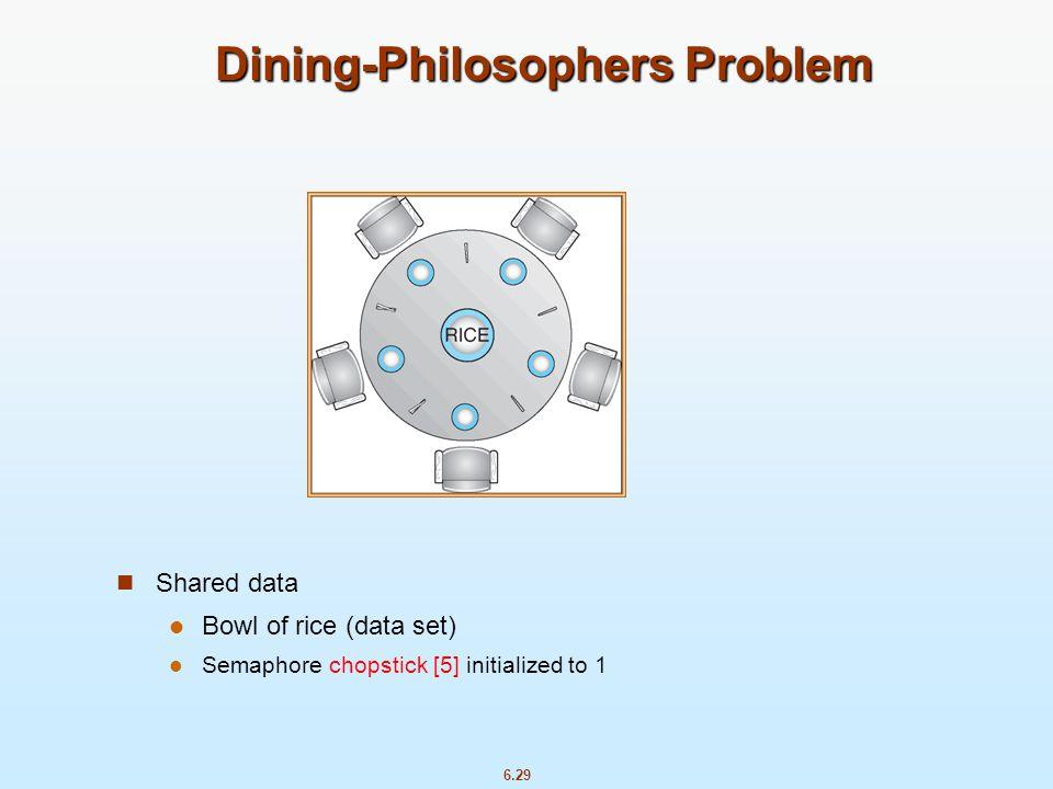 6.29 Dining-Philosophers Problem Shared data Bowl of rice (data set) Semaphore chopstick [5] initialized to 1