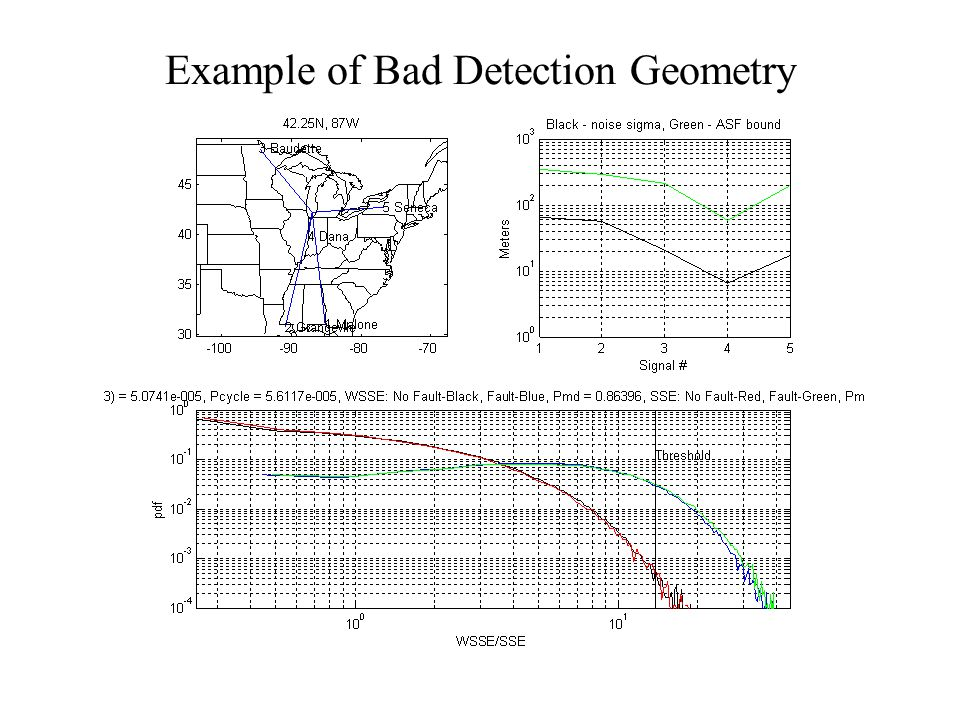 Example of Bad Detection Geometry