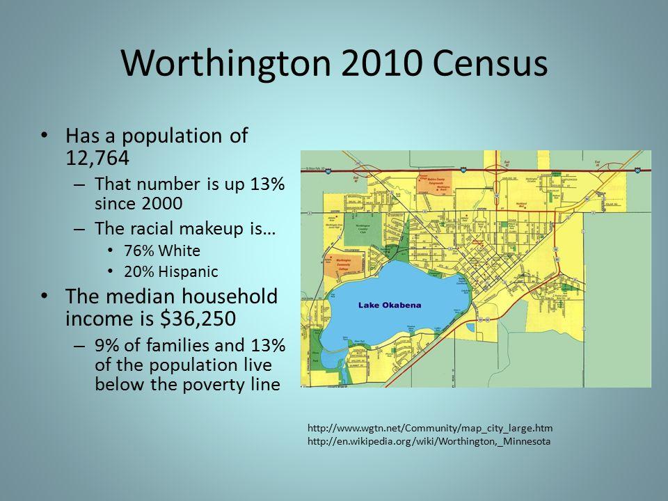 Why so many Hispanics in the Area.