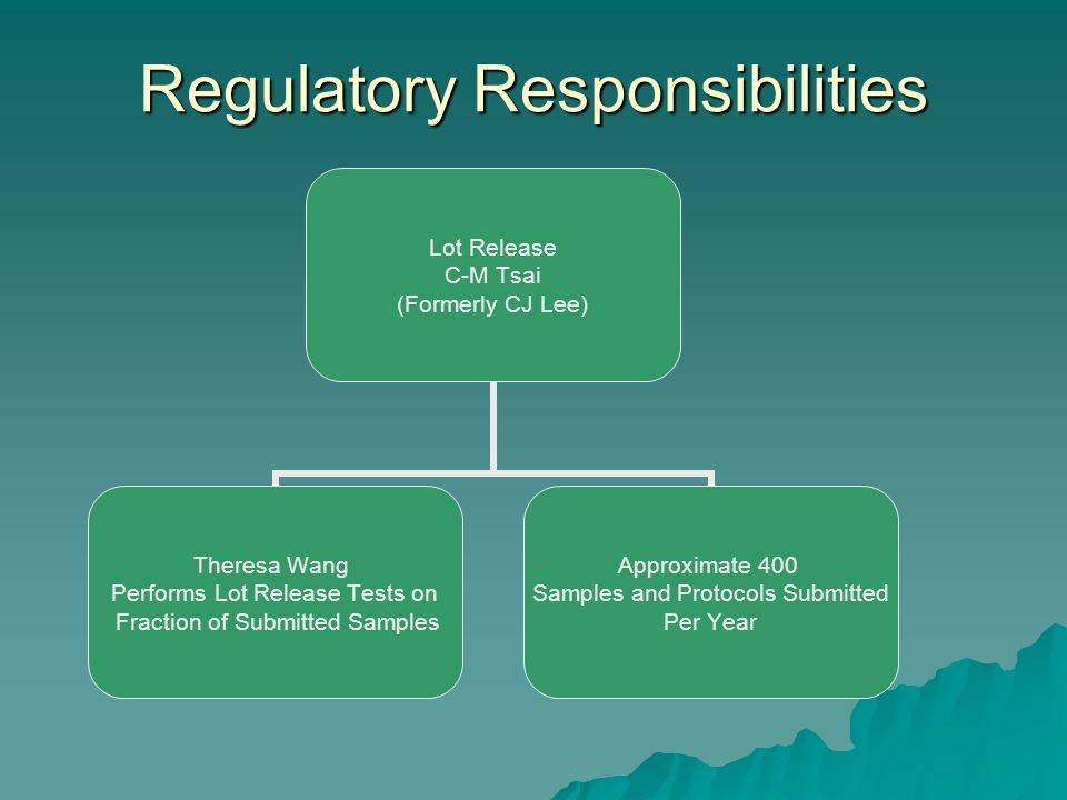 Regulatory Responsibilities Lot Release C-M Tsai (Formerly CJ Lee) Theresa Wang Performs Lot Release Tests on Fraction of Submitted Samples Approximate 400 Samples and Protocols Submitted Per Year