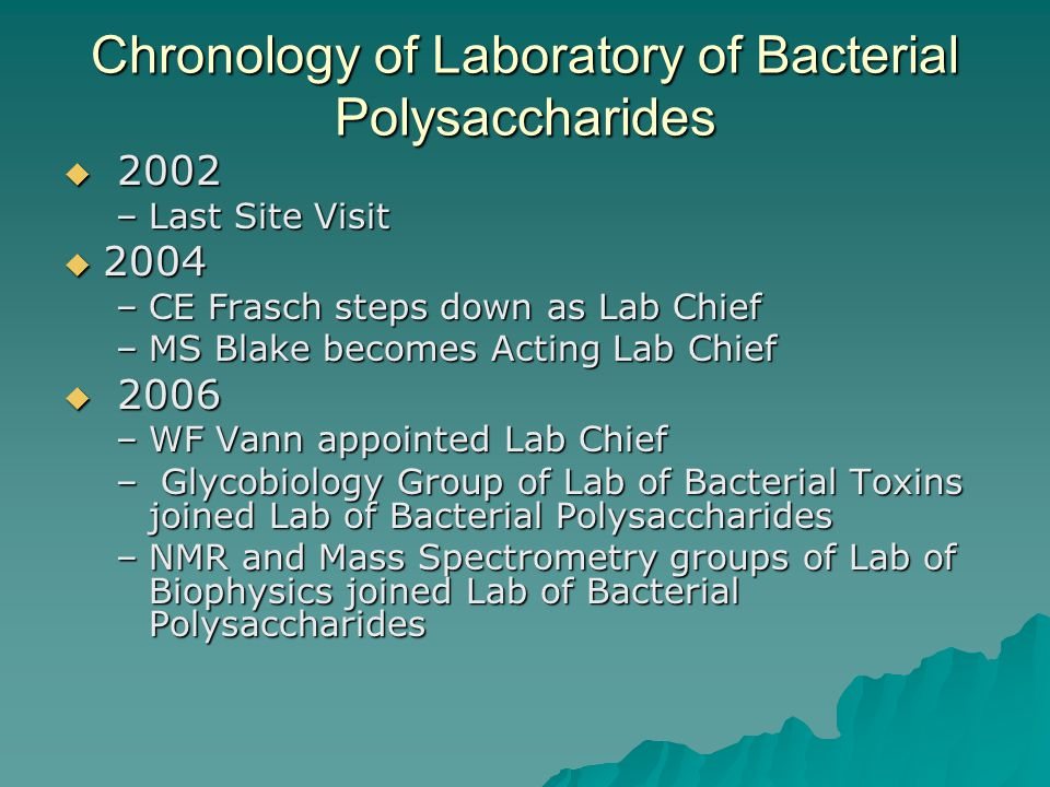 Chronology of Laboratory of Bacterial Polysaccharides  2002 –Last Site Visit  2004 –CE Frasch steps down as Lab Chief –MS Blake becomes Acting Lab Chief  2006 –WF Vann appointed Lab Chief – Glycobiology Group of Lab of Bacterial Toxins joined Lab of Bacterial Polysaccharides –NMR and Mass Spectrometry groups of Lab of Biophysics joined Lab of Bacterial Polysaccharides