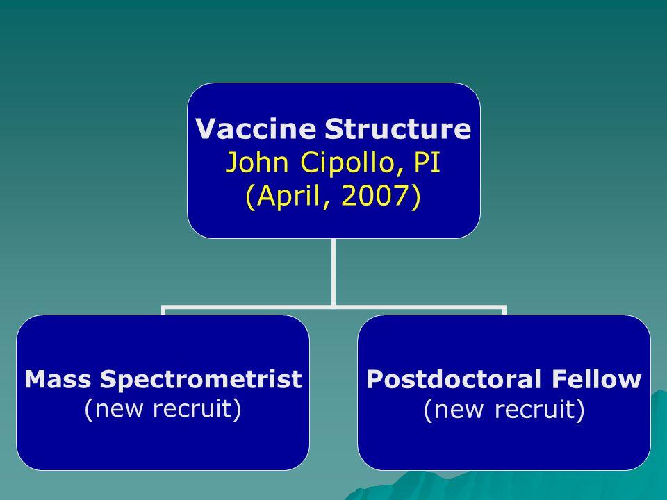 Vaccine Structure John Cipollo, PI (April, 2007) Mass Spectrometrist (new recruit) Postdoctoral Fellow (new recruit)