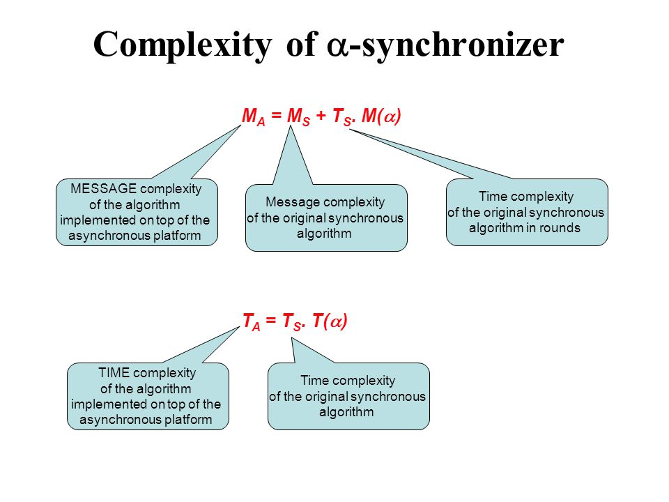 Complexity of  -synchronizer M A = M S + T S. M(  ) T A = T S. T(  ) MESSAGE complexity of the algorithm implemented on top of the asynchronous pla