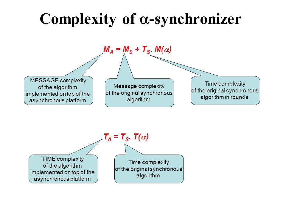 Complexity of  -synchronizer M A = M S + T S. M(  ) T A = T S.