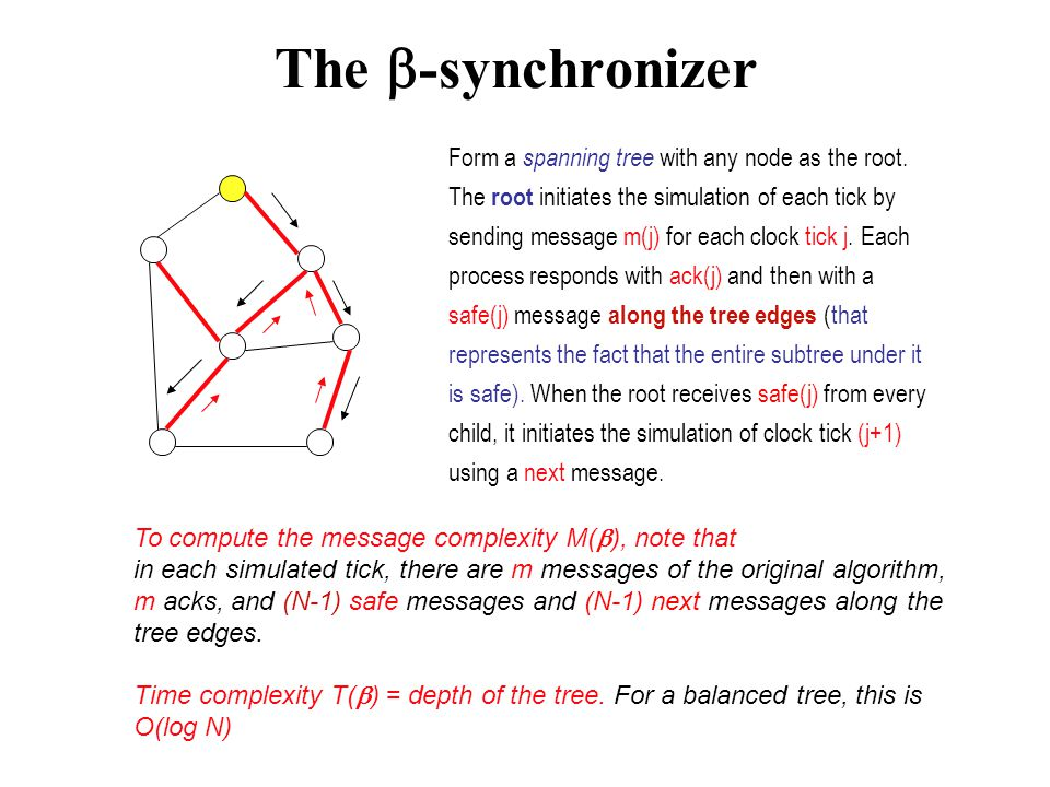 The  -synchronizer Form a spanning tree with any node as the root.