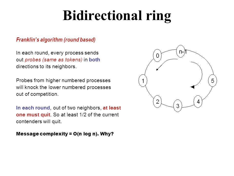Bidirectional ring Franklin's algorithm (round based) In each round, every process sends out probes (same as tokens) in both directions to its neighbors.