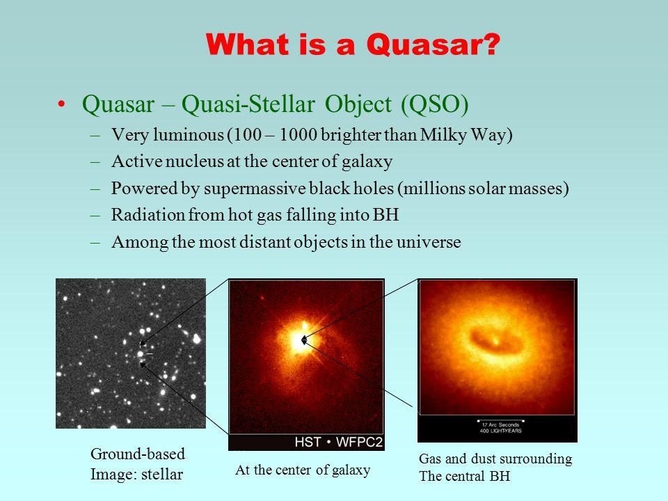 What is a Quasar? Quasar – Quasi-Stellar Object (QSO) –Very luminous (100 – 1000 brighter than Milky Way) –Active nucleus at the center of galaxy –Pow