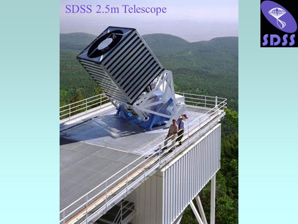 SDSS 2.5m Telescope