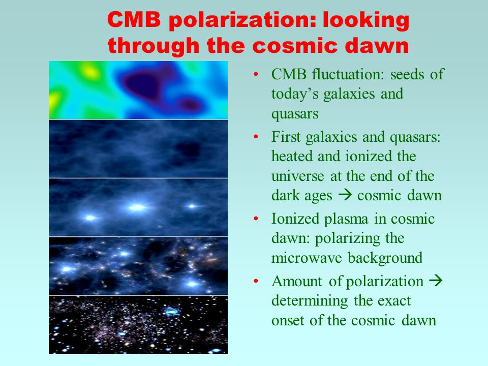CMB polarization: looking through the cosmic dawn CMB fluctuation: seeds of today's galaxies and quasars First galaxies and quasars: heated and ionized the universe at the end of the dark ages  cosmic dawn Ionized plasma in cosmic dawn: polarizing the microwave background Amount of polarization  determining the exact onset of the cosmic dawn
