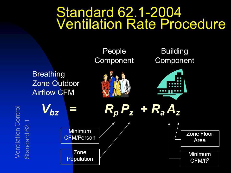 Standard 62.1-2004 Ventilation Rate Procedure People Component Building Component Breathing Zone Outdoor Airflow CFM Minimum CFM/Person Zone Population Minimum CFM/ft 2 Zone Floor Area V bz = R p P z + R a A z Ventilation Control Standard 62.1