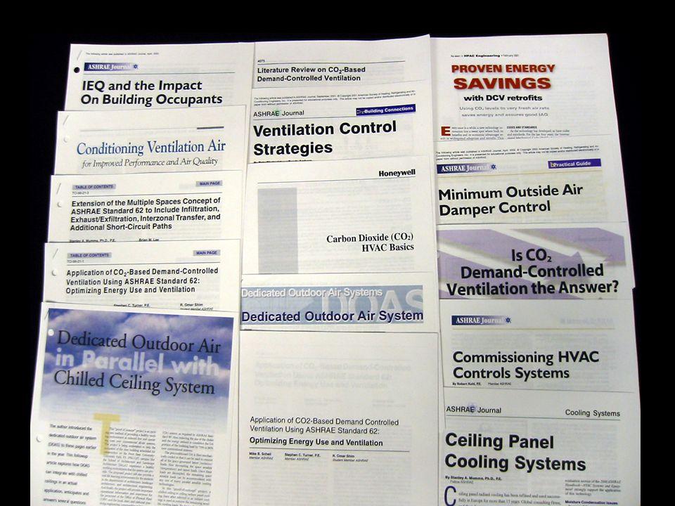 Topics of Discussion Control fundamentals Relative humidity control Building pressurization control Ventilation control  ASHRAE Standard 62.1-2004  Ventilation Rate Procedure  Demand Controlled Ventilation
