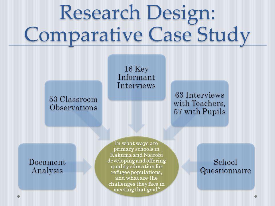 Research Design: Comparative Case Study