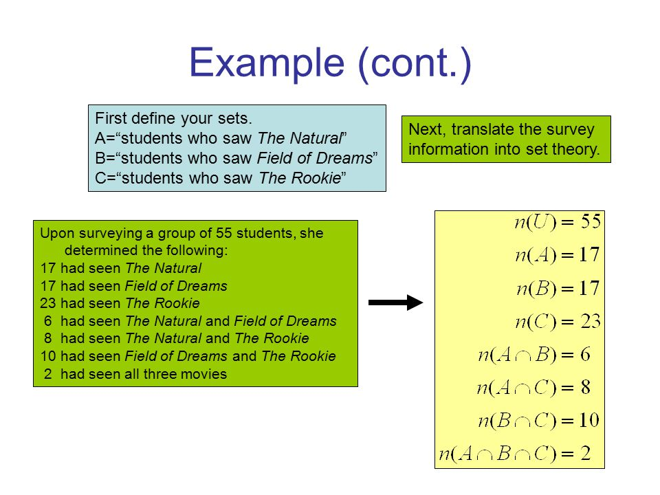 Example (cont.) First define your sets.