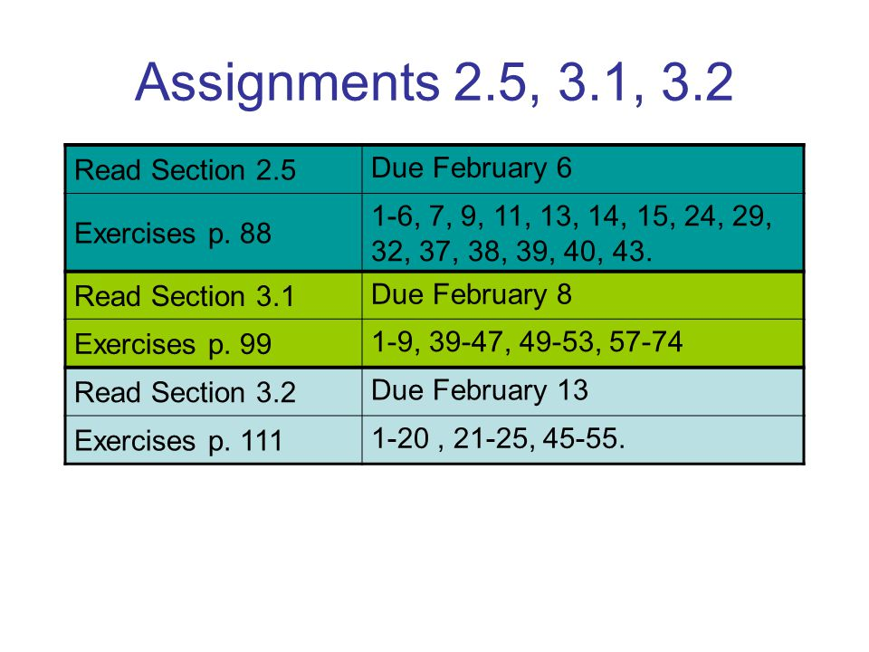 Assignments 2.5, 3.1, 3.2 Read Section 2.5 Due February 6 Exercises p. 88 1-6, 7, 9, 11, 13, 14, 15, 24, 29, 32, 37, 38, 39, 40, 43. Read Section 3.1
