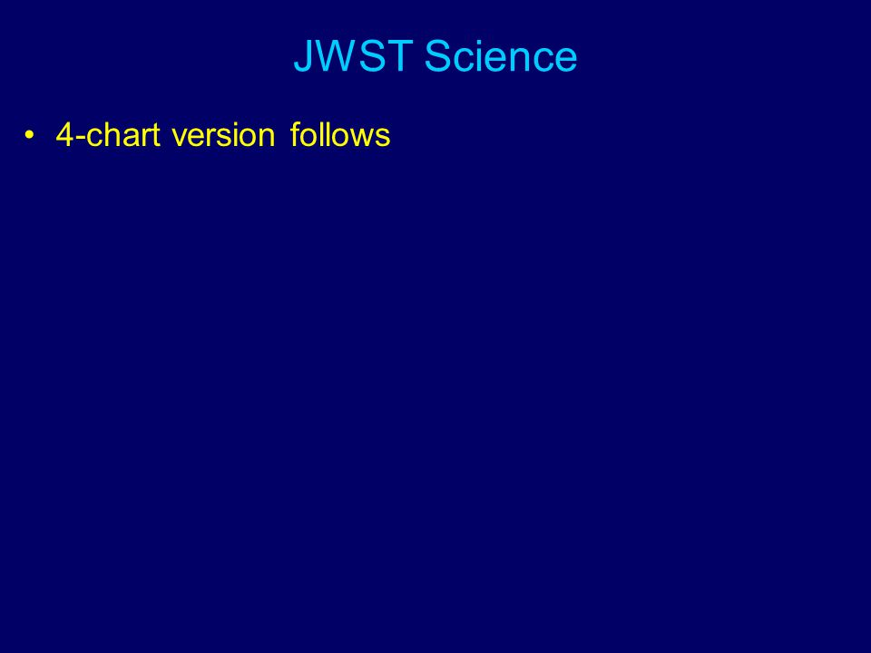 JWST Science 4-chart version follows