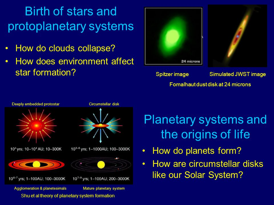 Birth of stars and protoplanetary systems How do clouds collapse.