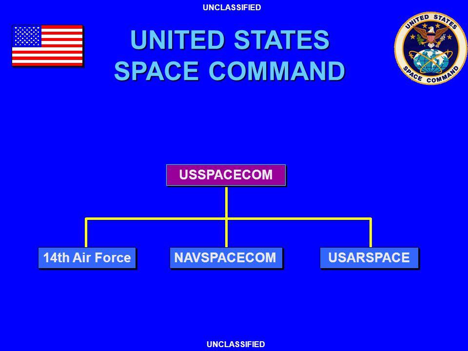 UNCLASSIFIED U.S. SPACE ORGANIZATIONS