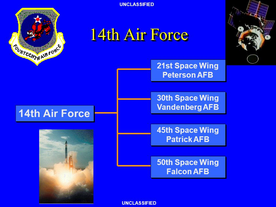 UNCLASSIFIED 14th Air Force 21st Space Wing Peterson AFB 21st Space Wing Peterson AFB 30th Space Wing Vandenberg AFB 30th Space Wing Vandenberg AFB 45th Space Wing Patrick AFB 45th Space Wing Patrick AFB 50th Space Wing Falcon AFB 50th Space Wing Falcon AFB 14th Air Force