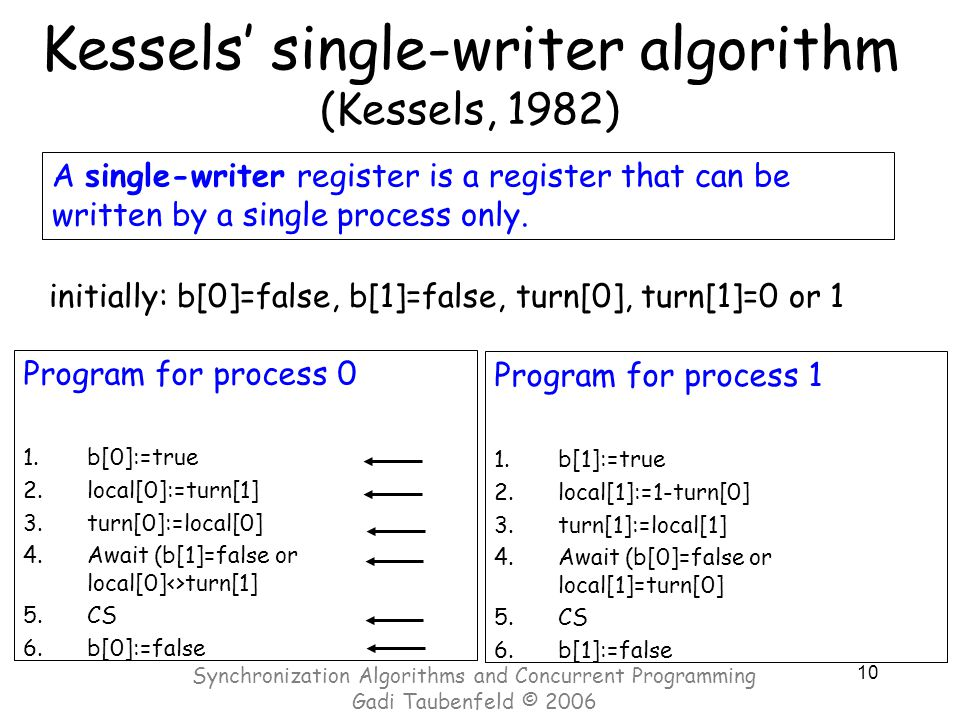 10 Kessels' single-writer algorithm (Kessels, 1982) initially: b[0]=false, b[1]=false, turn[0], turn[1]=0 or 1 Program for process 0 1.b[0]:=true 2.local[0]:=turn[1] 3.turn[0]:=local[0] 4.Await (b[1]=false or local[0]<>turn[1] 5.CS 6.b[0]:=false Program for process 1 1.b[1]:=true 2.local[1]:=1-turn[0] 3.turn[1]:=local[1] 4.Await (b[0]=false or local[1]=turn[0] 5.CS 6.b[1]:=false A single-writer register is a register that can be written by a single process only.