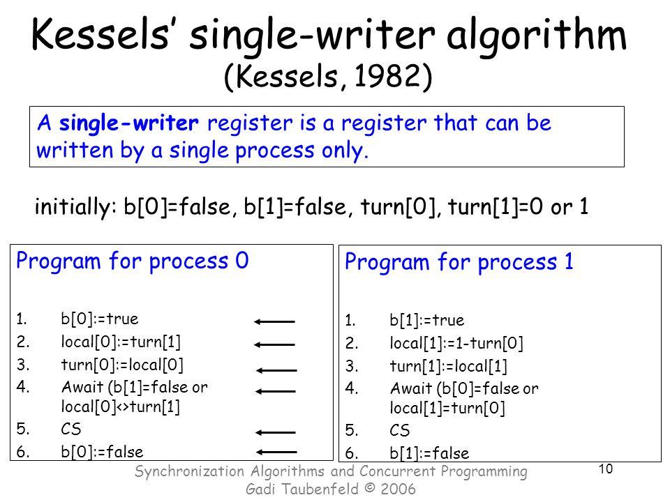 10 Kessels' single-writer algorithm (Kessels, 1982) initially: b[0]=false, b[1]=false, turn[0], turn[1]=0 or 1 Program for process 0 1.b[0]:=true 2.lo