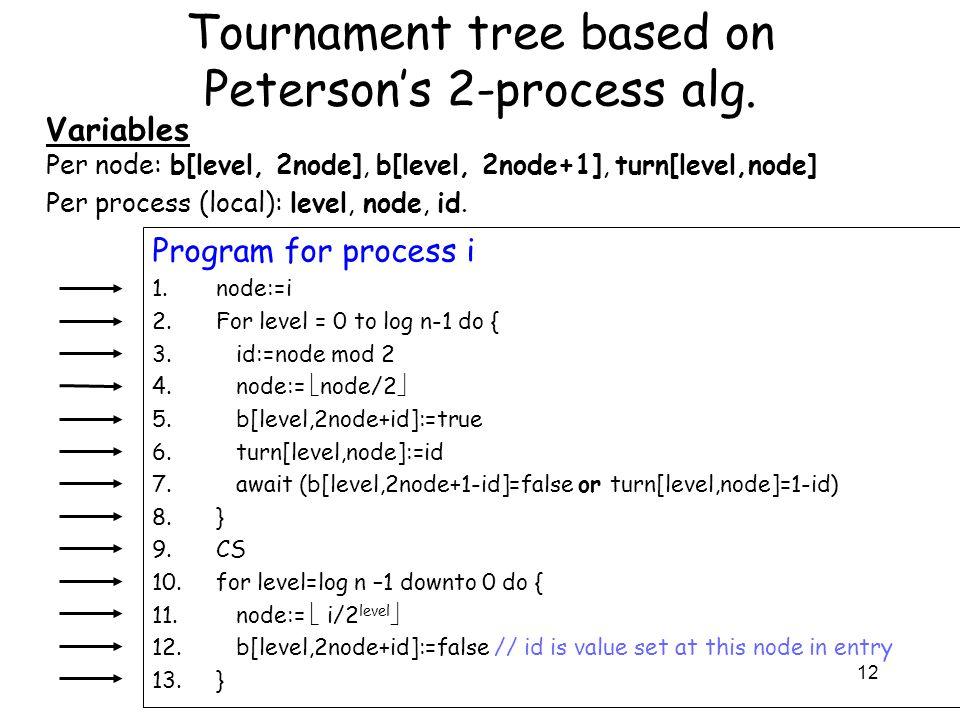 12 Tournament tree based on Peterson's 2-process alg. Program for process i 1.node:=i 2.For level = 0 to log n-1 do { 3. id:=node mod 2 4. node:=  no