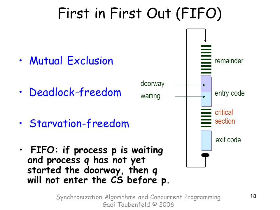 18 First in First Out (FIFO) entry code exit code critical section remainder Mutual Exclusion Deadlock-freedom Starvation-freedom doorway waiting FIFO: if process p is waiting and process q has not yet started the doorway, then q will not enter the CS before p.