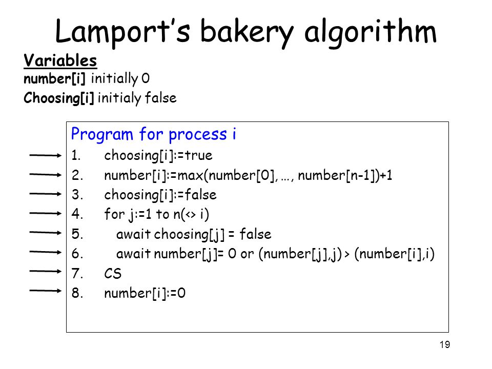 19 Lamport's bakery algorithm Program for process i 1.choosing[i]:=true 2.number[i]:=max(number[0], …, number[n-1])+1 3.choosing[i]:=false 4.for j:=1 to n(<> i) 5.