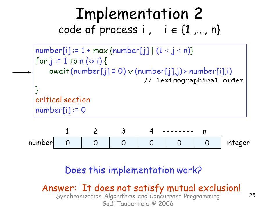 23 number[i] := 1 + max {number[j] | (1  j  n)} for j := 1 to n (<> i) { await (number[j] = 0)  (number[j],j) > number[i],i) // lexicographical ord