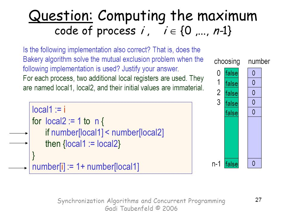 27 Question: Computing the maximum code of process i, i  {0,..., n-1} local1 := i for local2 := 1 to n { if number[local1] < number[local2] then {loc