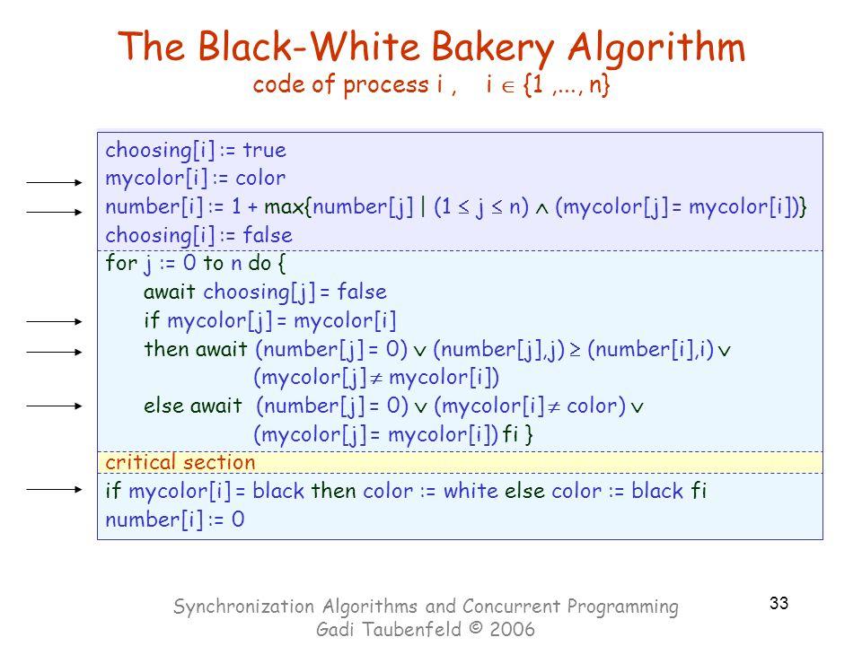 33 The Black-White Bakery Algorithm code of process i, i  {1,..., n} choosing[i] := true mycolor[i] := color number[i] := 1 + max{number[j] | (1  j