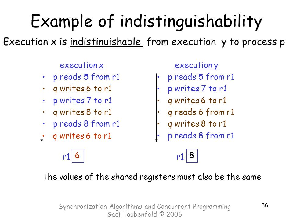 36 Example of indistinguishability Execution x is indistinuishable from execution y to process p execution x p reads 5 from r1 q writes 6 to r1 p writes 7 to r1 q writes 8 to r1 p reads 8 from r1 execution y p reads 5 from r1 p writes 7 to r1 q writes 6 to r1 q reads 6 from r1 q writes 8 to r1 p reads 8 from r1 8 r1 8 q writes 6 to r1 6 The values of the shared registers must also be the same Synchronization Algorithms and Concurrent Programming Gadi Taubenfeld © 2006
