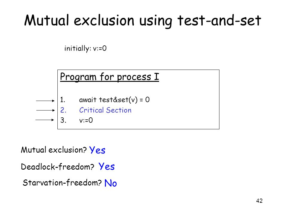 42 Mutual exclusion using test-and-set Program for process I 1.await test&set(v) = 0 2.Critical Section 3.v:=0 initially: v:=0 Mutual exclusion.