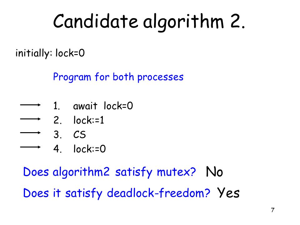 7 Candidate algorithm 2.