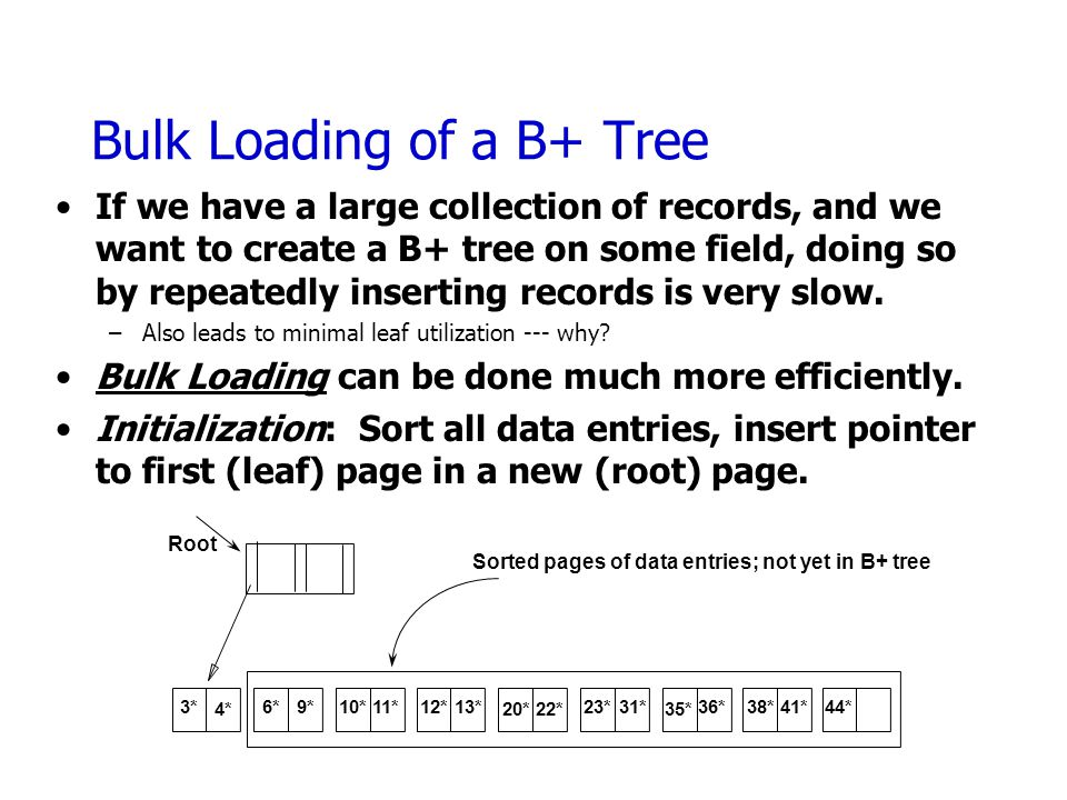 Bulk Loading of a B+ Tree If we have a large collection of records, and we want to create a B+ tree on some field, doing so by repeatedly inserting records is very slow.