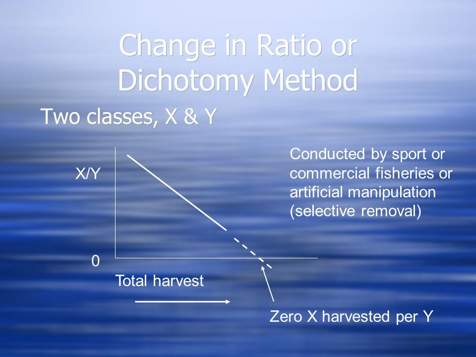 Change in Ratio or Dichotomy Method Two classes, X & Y X/Y 0 Total harvest Zero X harvested per Y Conducted by sport or commercial fisheries or artificial manipulation (selective removal)